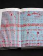 Editorial Design, Birte Schultze: Bachelorarbeit zum Thema Hochsensibilität